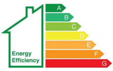 Q and A on the Minimum Energy Efficiency Standard regulations