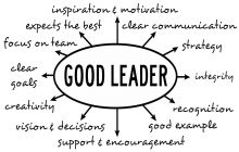 Leading by example - what outstanding leaders say